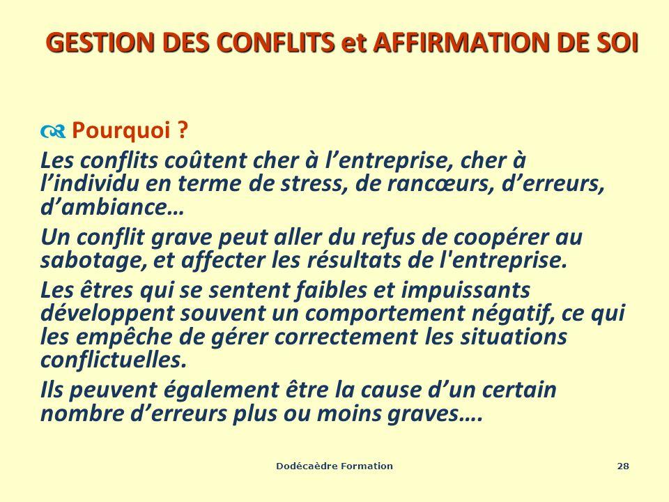 Dodécaèdre Formation28 GESTION DES CONFLITS et AFFIRMATION DE SOI Pourquoi ? Les conflits coûtent cher à lentreprise, cher à lindividu en terme de str