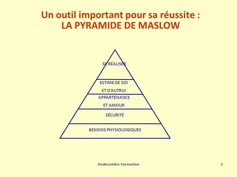Dodécaèdre Formation5 Un outil important pour sa réussite : LA PYRAMIDE DE MASLOW SE RÉALISER SÉCURITÉ APPARTENANCE ET AMOUR BESOINS PHYSIOLOGIQUES ES