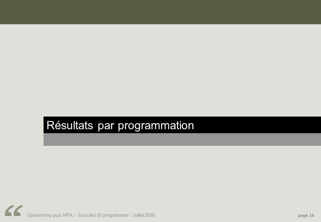 OpinionWay pour NPA / Suivi des 50 programmes / Juillet 2009 page 16 4 Résultats par programmation