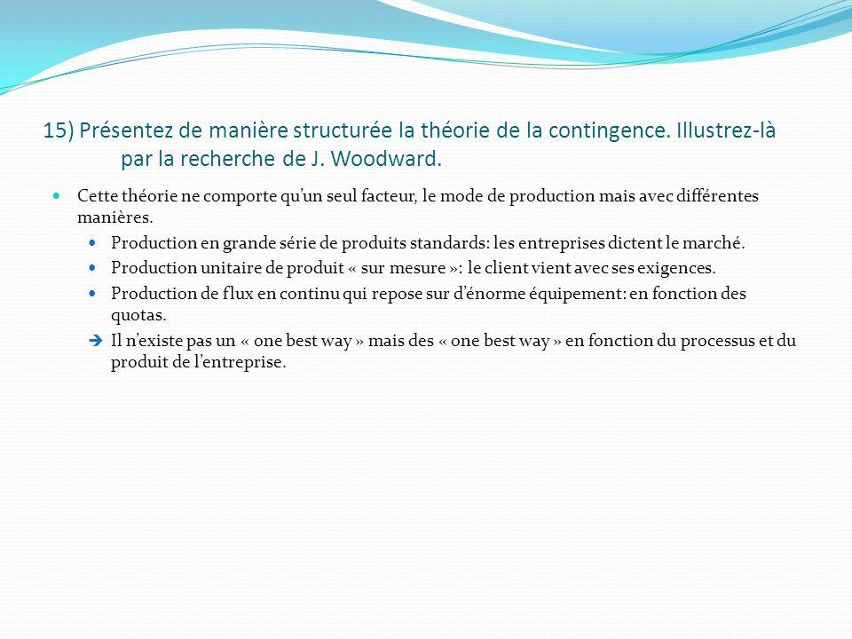 15) Présentez de manière structurée la théorie de la contingence.