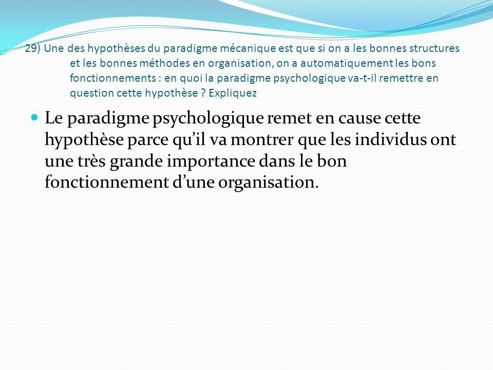 29) Une des hypothèses du paradigme mécanique est que si on a les bonnes structures et les bonnes méthodes en organisation, on a automatiquement les bons fonctionnements : en quoi la paradigme psychologique va-t-il remettre en question cette hypothèse .