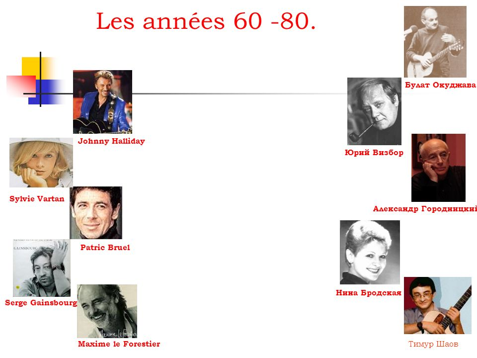 Maîtres du genre: Georges Brassens