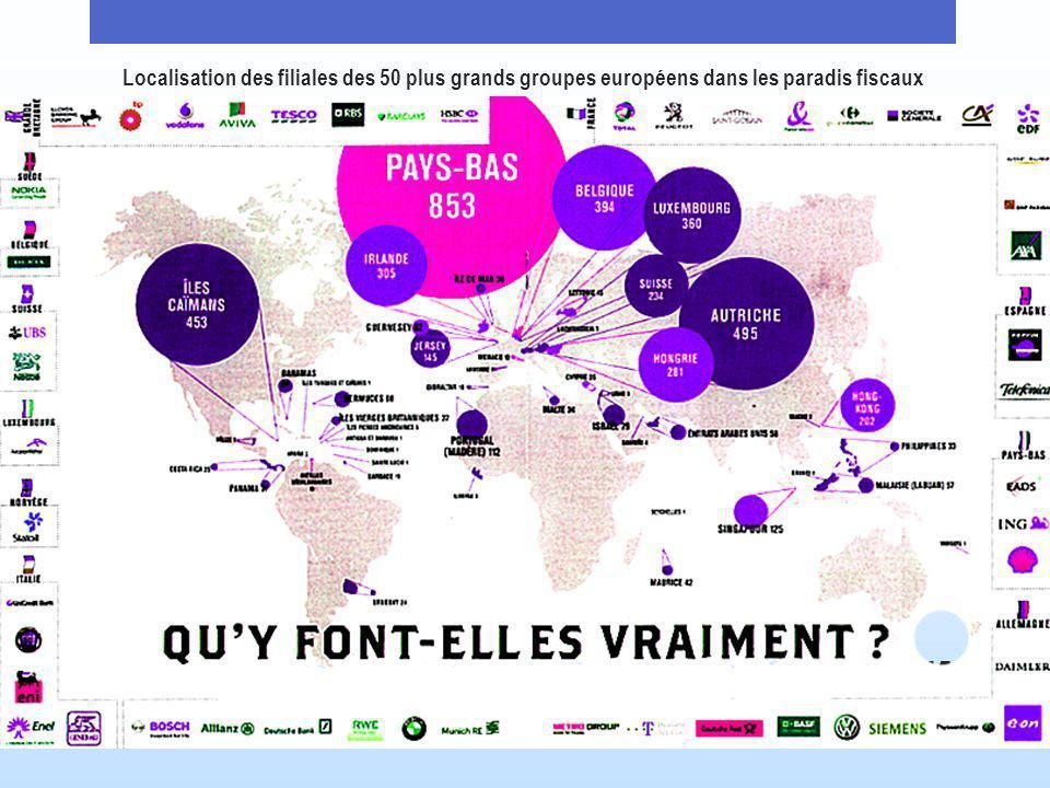 Localisation des filiales des 50 plus grands groupes européens dans les paradis fiscaux 14