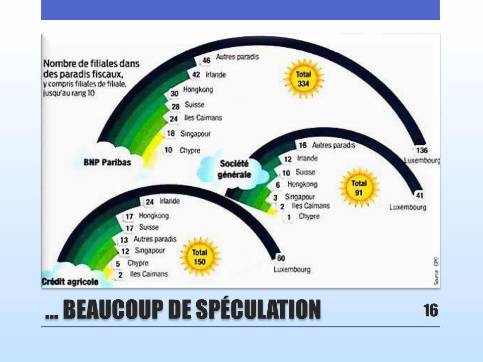 … BEAUCOUP DE SPÉCULATION 16