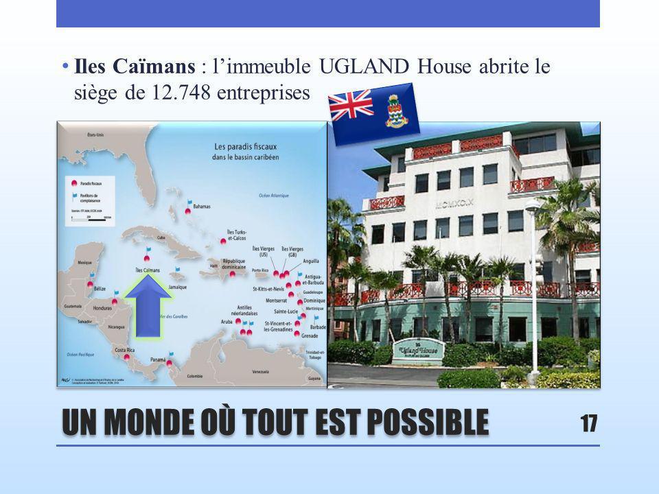 UN MONDE OÙ TOUT EST POSSIBLE Iles Caïmans : limmeuble UGLAND House abrite le siège de 12.748 entreprises 17