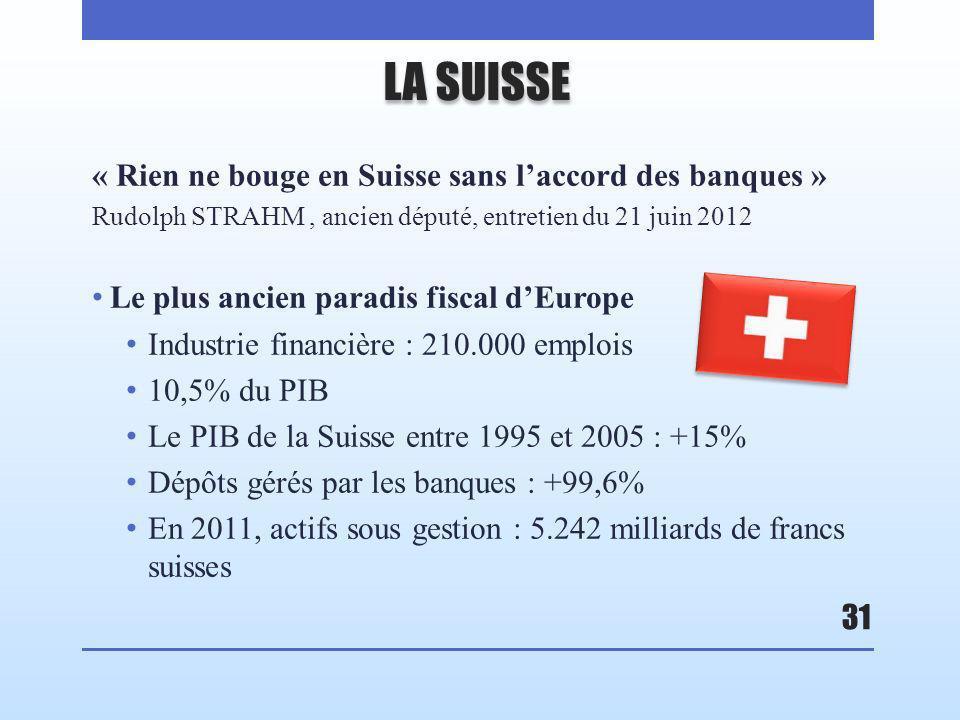 LA SUISSE « Rien ne bouge en Suisse sans laccord des banques » Rudolph STRAHM, ancien député, entretien du 21 juin 2012 Le plus ancien paradis fiscal dEurope Industrie financière : 210.000 emplois 10,5% du PIB Le PIB de la Suisse entre 1995 et 2005 : +15% Dépôts gérés par les banques : +99,6% En 2011, actifs sous gestion : 5.242 milliards de francs suisses 31