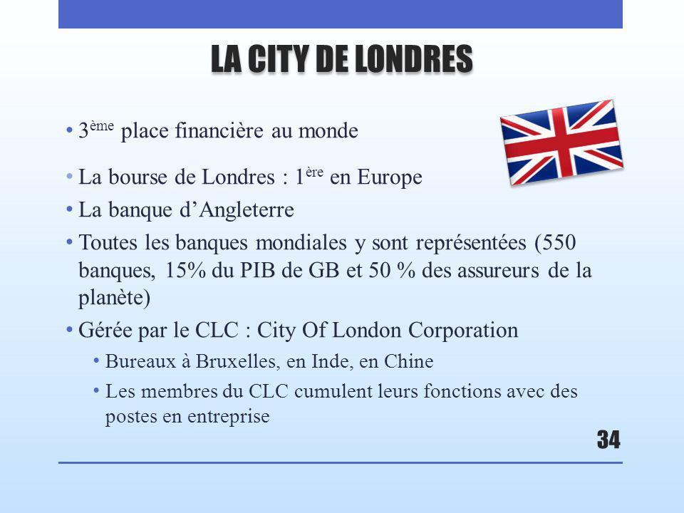 LA CITY DE LONDRES 3 ème place financière au monde La bourse de Londres : 1 ère en Europe La banque dAngleterre Toutes les banques mondiales y sont représentées (550 banques, 15% du PIB de GB et 50 % des assureurs de la planète) Gérée par le CLC : City Of London Corporation Bureaux à Bruxelles, en Inde, en Chine Les membres du CLC cumulent leurs fonctions avec des postes en entreprise 34