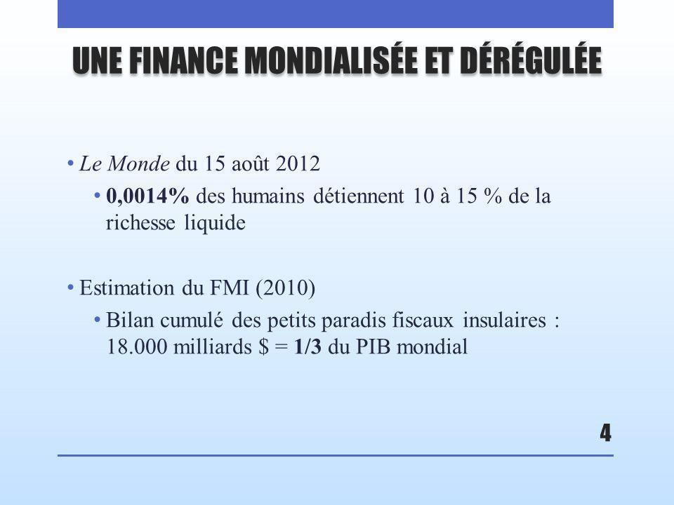 UNE FINANCE MONDIALISÉE ET DÉRÉGULÉE Le Monde du 15 août 2012 0,0014% des humains détiennent 10 à 15 % de la richesse liquide Estimation du FMI (2010) Bilan cumulé des petits paradis fiscaux insulaires : 18.000 milliards $ = 1/3 du PIB mondial 4