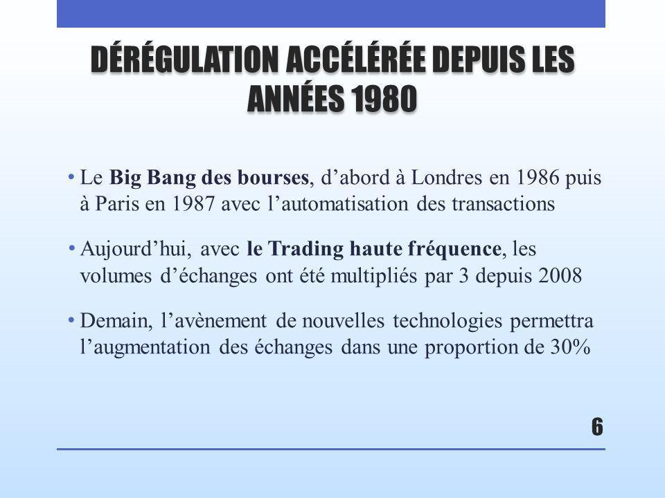 DÉRÉGULATION ACCÉLÉRÉE DEPUIS LES ANNÉES 1980 Le Big Bang des bourses, dabord à Londres en 1986 puis à Paris en 1987 avec lautomatisation des transactions Aujourdhui, avec le Trading haute fréquence, les volumes déchanges ont été multipliés par 3 depuis 2008 Demain, lavènement de nouvelles technologies permettra laugmentation des échanges dans une proportion de 30% 6