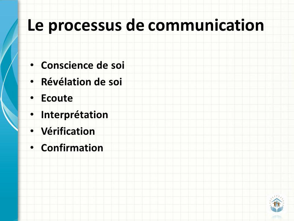 Le processus de communication Conscience de soi Révélation de soi Ecoute Interprétation Vérification Confirmation