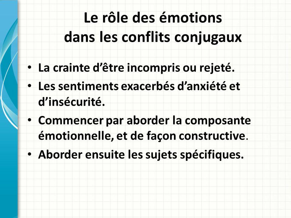 Le rôle des émotions dans les conflits conjugaux La crainte dêtre incompris ou rejeté.