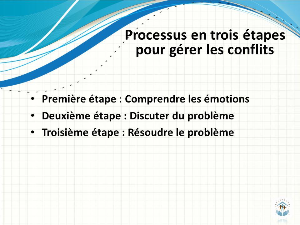 Première étape : Comprendre les émotions Deuxième étape : Discuter du problème Troisième étape : Résoudre le problème Processus en trois étapes pour gérer les conflits