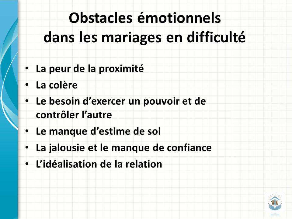 Obstacles émotionnels dans les mariages en difficulté La peur de la proximité La colère Le besoin dexercer un pouvoir et de contrôler lautre Le manque destime de soi La jalousie et le manque de confiance Lidéalisation de la relation