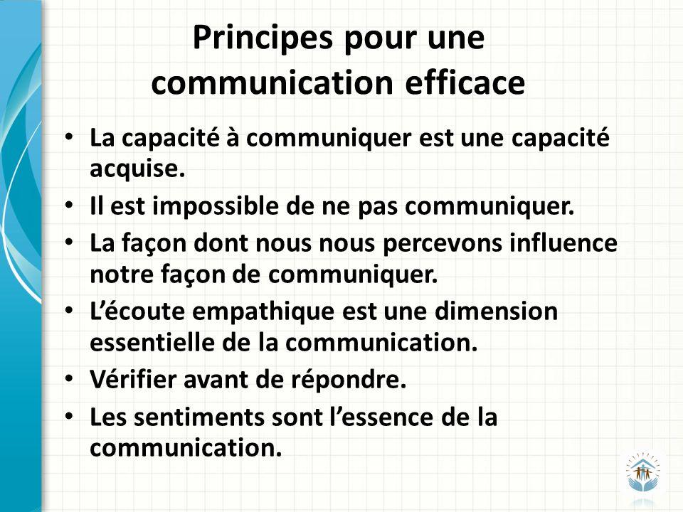 Principes pour une communication efficace La capacité à communiquer est une capacité acquise.