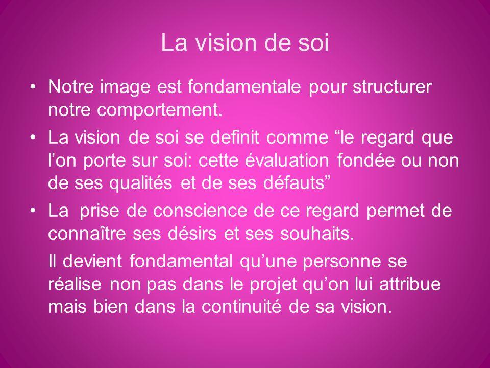 La vision de soi Notre image est fondamentale pour structurer notre comportement.