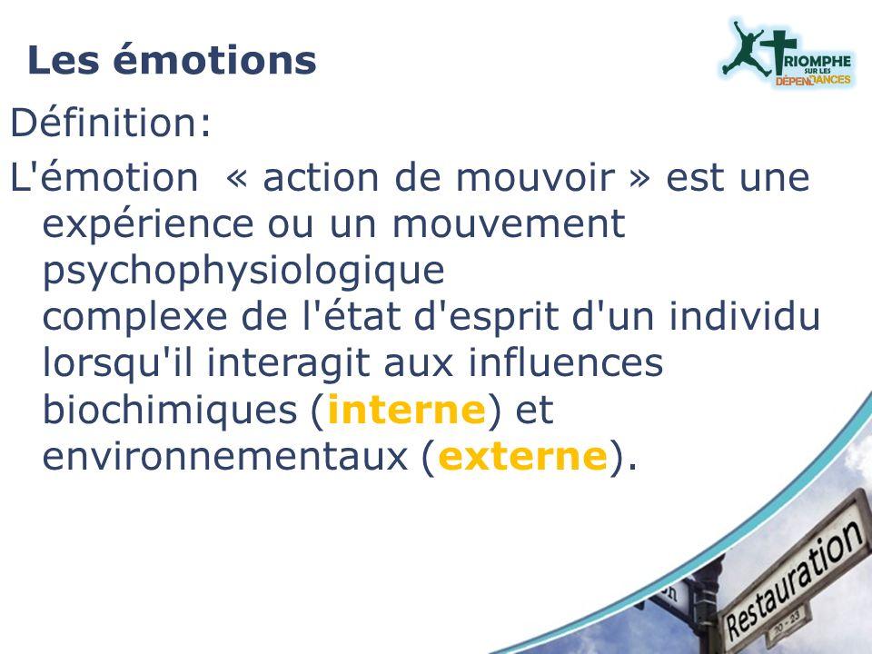 Définition: L'émotion « action de mouvoir » est une expérience ou un mouvement psychophysiologique complexe de l'état d'esprit d'un individu lorsqu'il