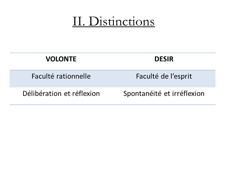 II. Distinctions VOLONTEDESIR Faculté rationnelleFaculté de lesprit Délibération et réflexionSpontanéité et irréflexion