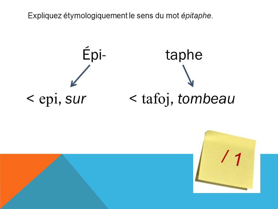 Expliquez étymologiquement le sens du mot épitaphe. / 1 Épi- taphe < epi, sur< tafoj, tombeau