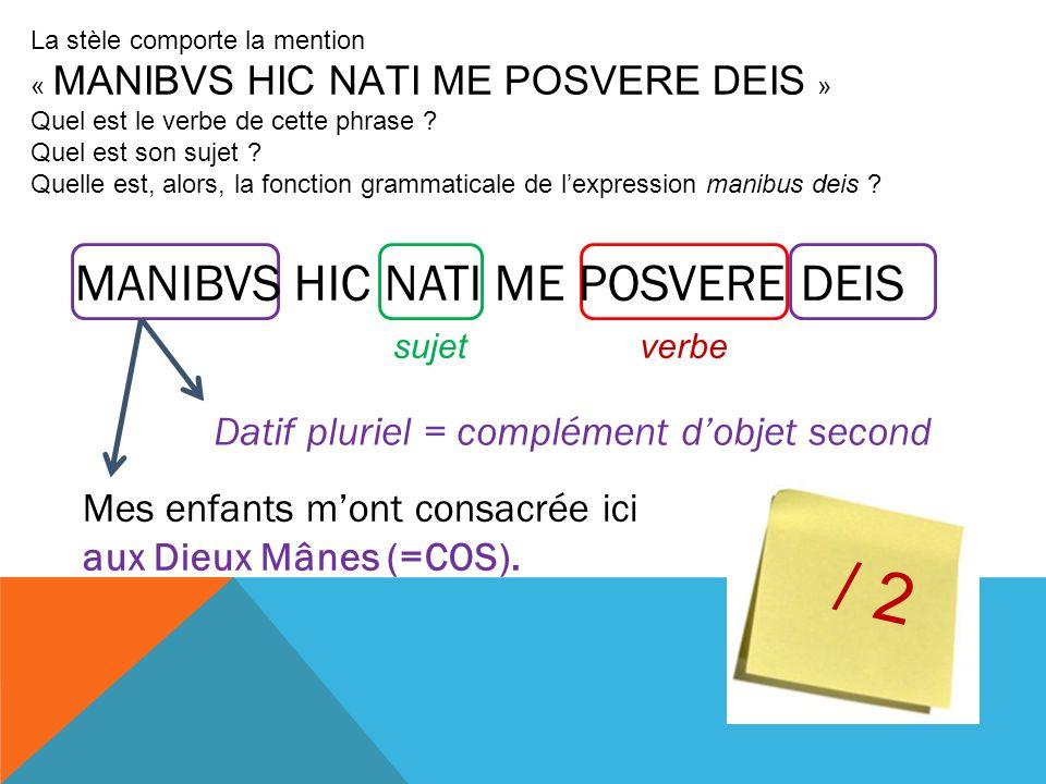 La stèle comporte la mention « MANIBVS HIC NATI ME POSVERE DEIS » Quel est le verbe de cette phrase ? Quel est son sujet ? Quelle est, alors, la fonct