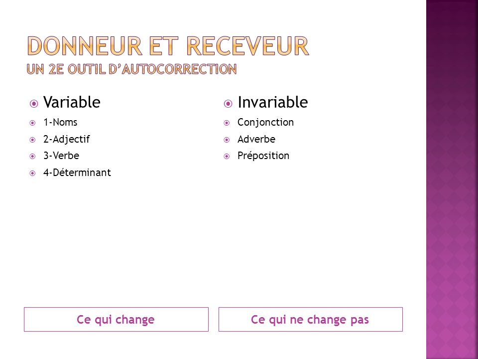 Ce qui changeCe qui ne change pas Variable 1-Noms 2-Adjectif 3-Verbe 4-Déterminant Invariable Conjonction Adverbe Préposition