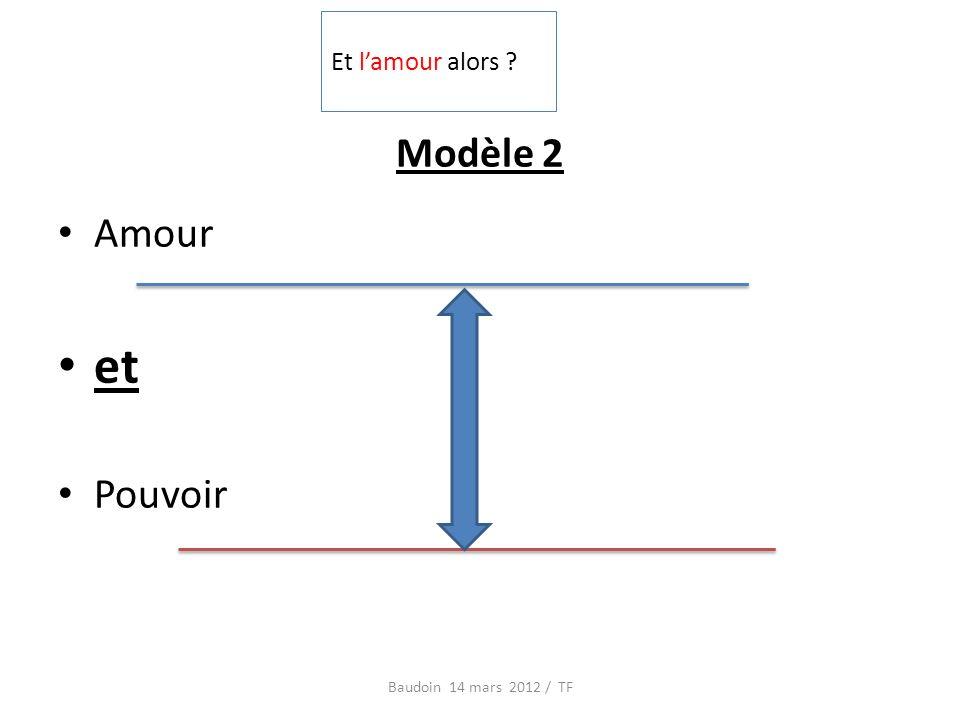 Modèle 2 Amour et Pouvoir Baudoin 14 mars 2012 / TF Transmission du pouvir Et lamour alors