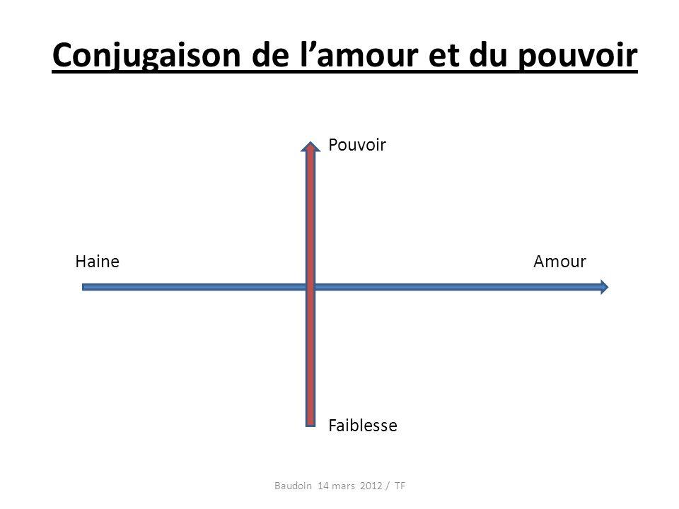 Conjugaison de lamour et du pouvoir Pouvoir Haine Amour Faiblesse Baudoin 14 mars 2012 / TF