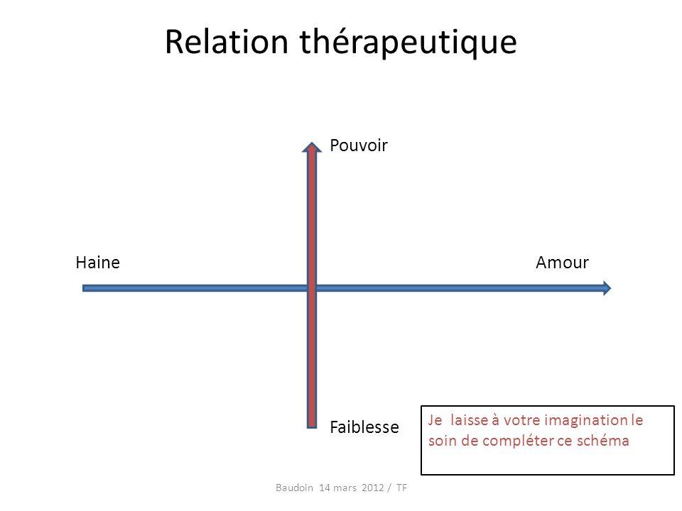 Pouvoir Haine Amour Faiblesse Baudoin 14 mars 2012 / TF Relation thérapeutique Je laisse à votre imagination le soin de compléter ce schéma