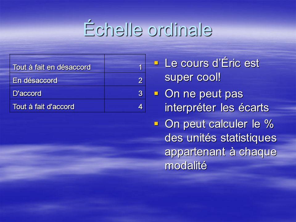 Échelle ordinale Tout à fait en désaccord 1 En désaccord 2 D accord3 Tout à fait d accord 4 Le cours dÉric est super cool.