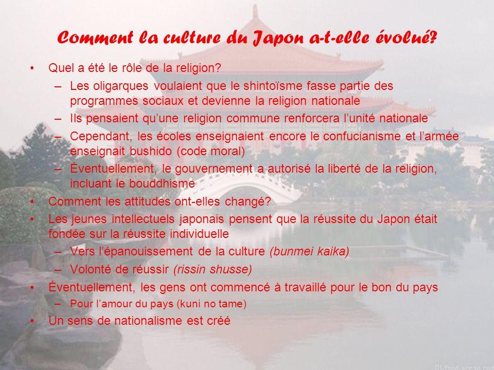 Comment la culture du Japon a-t-elle évolué.Quel a été le rôle de la religion.