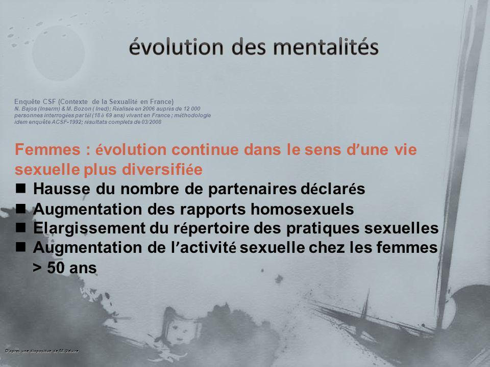 Enquête CSF (Contexte de la Sexualit é en France) N. Bajos (Inserm) & M. Bozon ( Ined); R é alis é e en 2006 aupr è s de 12 000 personnes interrog é e