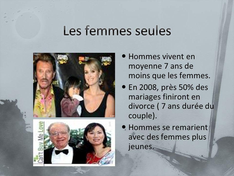 Hommes vivent en moyenne 7 ans de moins que les femmes. En 2008, près 50% des mariages finiront en divorce ( 7 ans durée du couple). Hommes se remarie