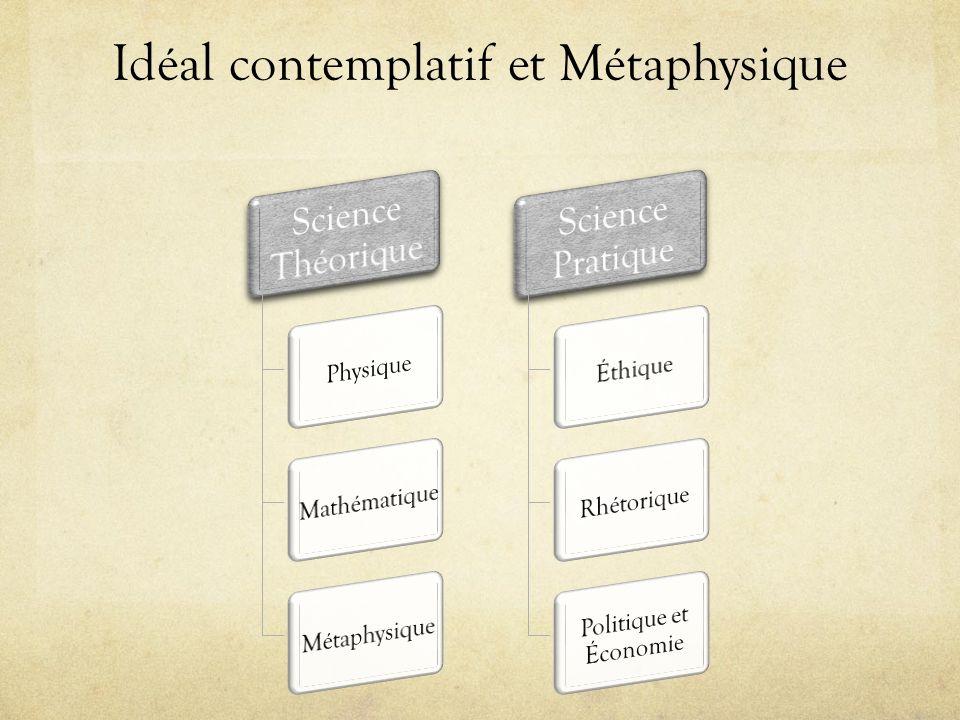 Idéal contemplatif et Métaphysique
