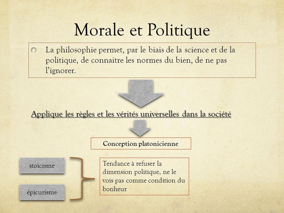 Morale et Politique La philosophie permet, par le biais de la science et de la politique, de connaitre les normes du bien, de ne pas lignorer. Appliqu