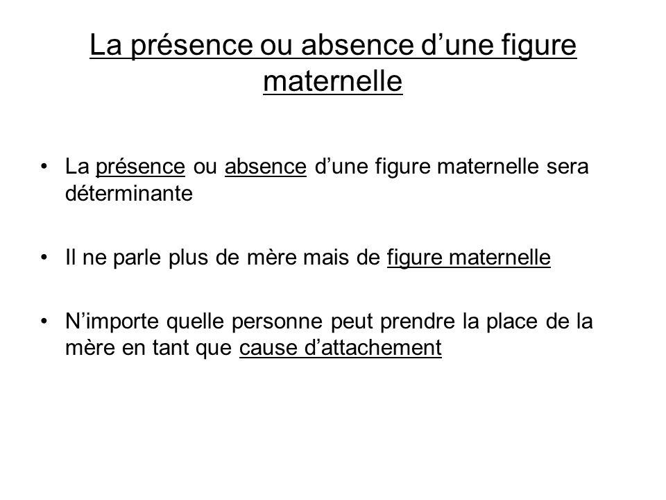 La présence ou absence dune figure maternelle La présence ou absence dune figure maternelle sera déterminante Il ne parle plus de mère mais de figure