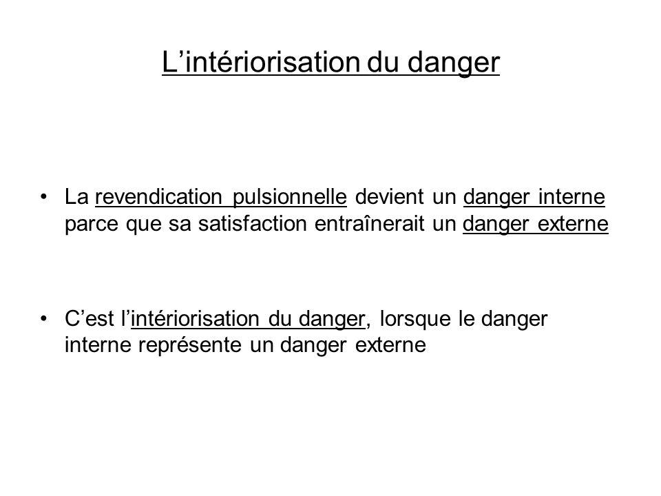 Lintériorisation du danger La revendication pulsionnelle devient un danger interne parce que sa satisfaction entraînerait un danger externe Cest linté