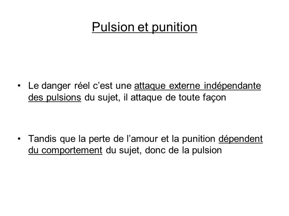 Pulsion et punition Le danger réel cest une attaque externe indépendante des pulsions du sujet, il attaque de toute façon Tandis que la perte de lamou