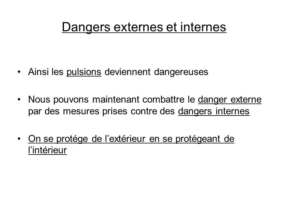 Dangers externes et internes Ainsi les pulsions deviennent dangereuses Nous pouvons maintenant combattre le danger externe par des mesures prises cont