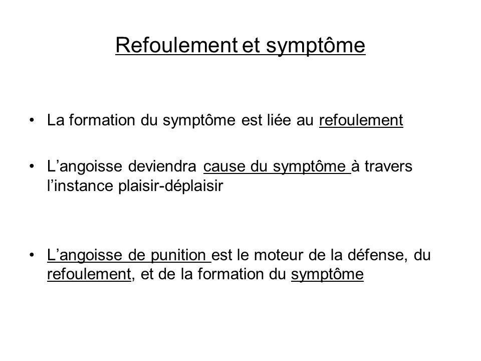 Refoulement et symptôme La formation du symptôme est liée au refoulement Langoisse deviendra cause du symptôme à travers linstance plaisir-déplaisir L
