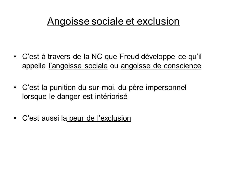 Angoisse sociale et exclusion Cest à travers de la NC que Freud développe ce quil appelle langoisse sociale ou angoisse de conscience Cest la punition