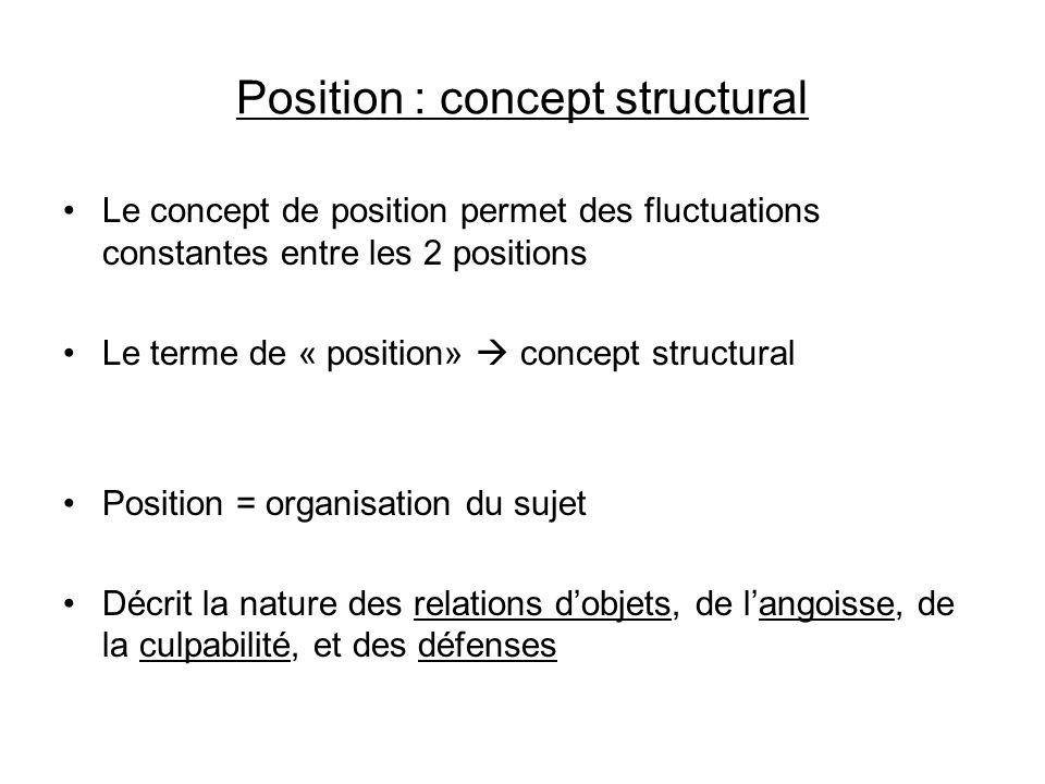 Position : concept structural Le concept de position permet des fluctuations constantes entre les 2 positions Le terme de « position» concept structur