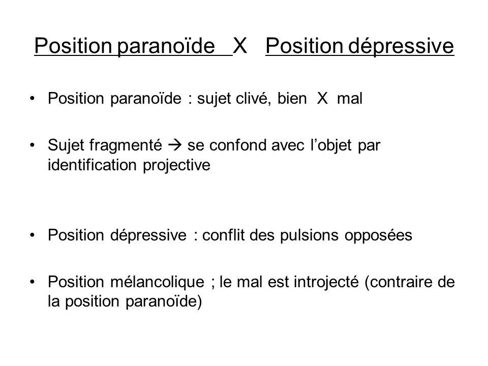 Position paranoïde X Position dépressive Position paranoïde : sujet clivé, bien X mal Sujet fragmenté se confond avec lobjet par identification projec