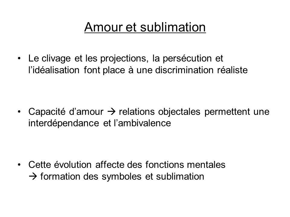 Amour et sublimation Le clivage et les projections, la persécution et lidéalisation font place à une discrimination réaliste Capacité damour relations