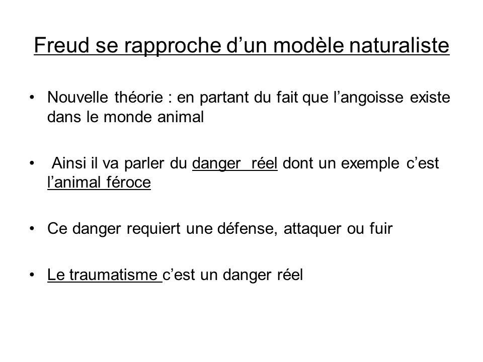 Freud se rapproche dun modèle naturaliste Nouvelle théorie : en partant du fait que langoisse existe dans le monde animal Ainsi il va parler du danger