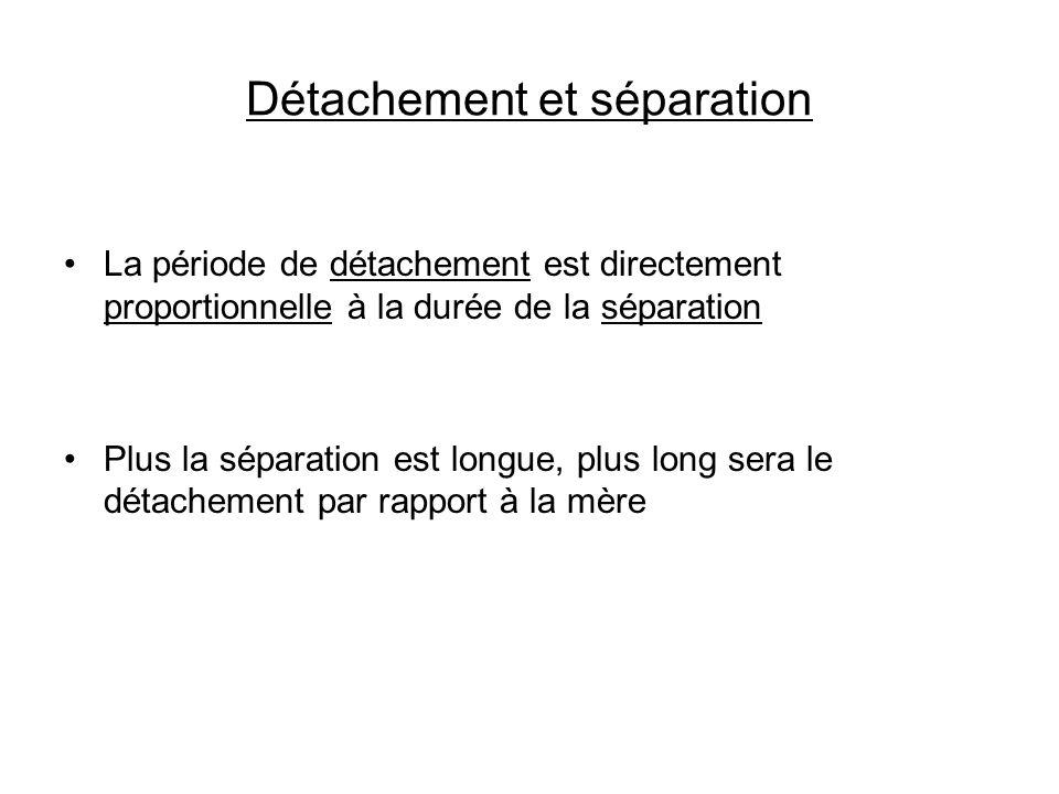 Détachement et séparation La période de détachement est directement proportionnelle à la durée de la séparation Plus la séparation est longue, plus lo