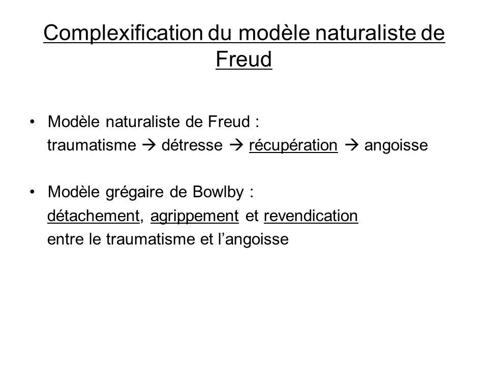 Complexification du modèle naturaliste de Freud Modèle naturaliste de Freud : traumatisme détresse récupération angoisse Modèle grégaire de Bowlby : d