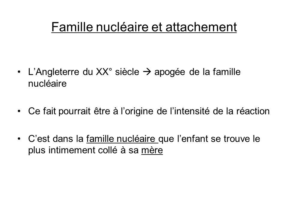 Famille nucléaire et attachement LAngleterre du XX° siècle apogée de la famille nucléaire Ce fait pourrait être à lorigine de lintensité de la réactio