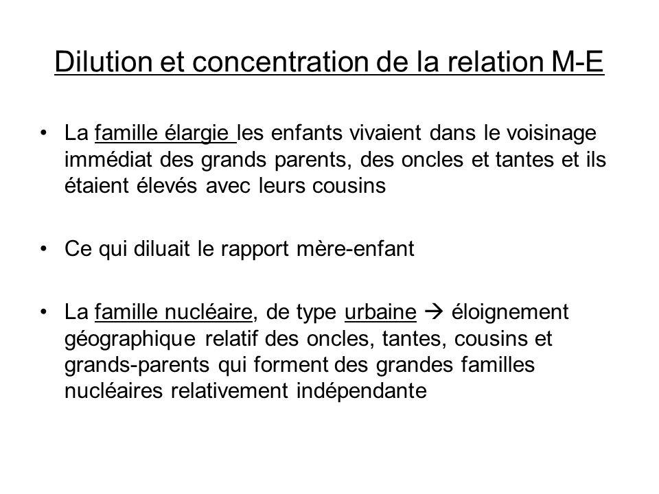 Dilution et concentration de la relation M-E La famille élargie les enfants vivaient dans le voisinage immédiat des grands parents, des oncles et tant