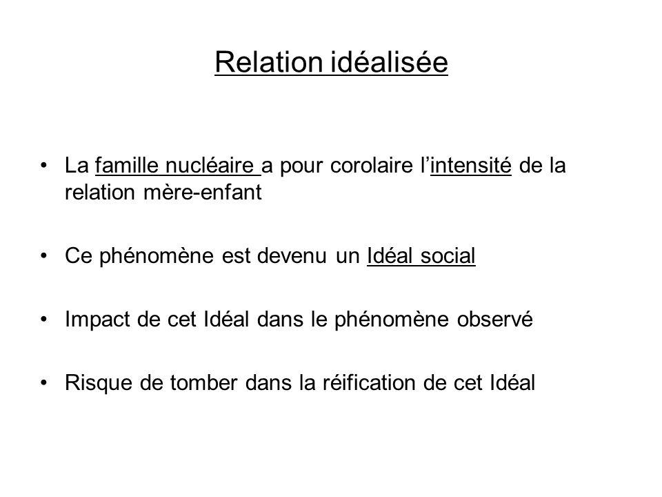 Relation idéalisée La famille nucléaire a pour corolaire lintensité de la relation mère-enfant Ce phénomène est devenu un Idéal social Impact de cet I