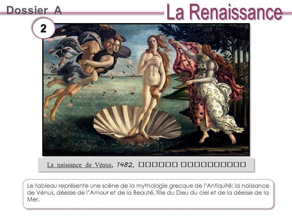 Dossier A Etude des proportions du corps humain selon Vitruve, 1490, Léonard de Vinci La géométrie au service de la beauté parfaite Les artistes italiens étaient épatés par lharmonie idéale, les corps parfaits des statues antiques.