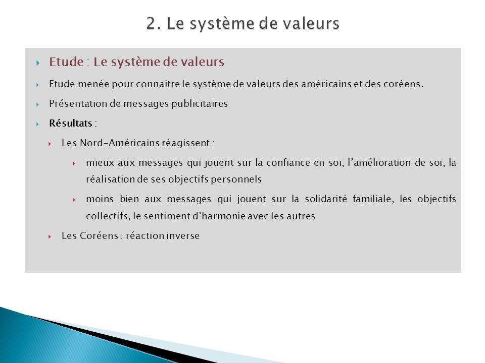 Etude : Le système de valeurs Etude menée pour connaitre le système de valeurs des américains et des coréens.